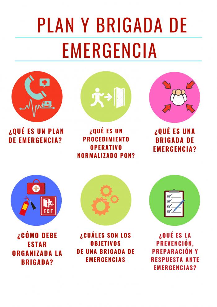 Plade emergencia y brigada de emergencia